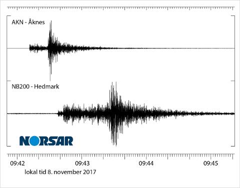 ONSDAGENS JORDSKJELV: Seismisk registrering av jordskjelvet på NORSAR sine målestasjoner på Åknes og i Hedmark. Norsar er eit uavhengig forskingsinstitutt med spesialfelt innan forsking, tenester og programvareutvikling knytt til seismologi og geofysikk.