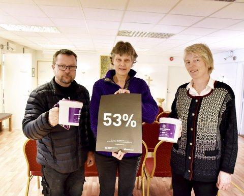 Fasteaksjonen: Tor Reidar Dahl (f.v.) Ingunn Liseter og Birgitte Bentzrød oppfordrer nå lokalbefolkningen til å melde seg som bøssebærere til Fasteaksjonen.