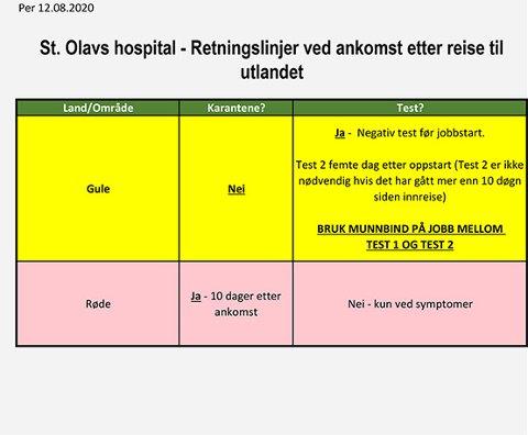 Disse retningslinjene ble lagt ut på St. Olav onsdag.