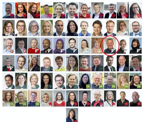 INNE: Her en oversikt over alle de nye kandidatene som kommer inn hvis denne målingen også blir det endelige valgresultatet. (foto TV2)