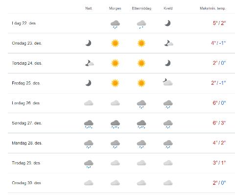 SOL OG REGN: Juledagene blir strålende i Sandefjord, før gråvær og regn vender tilbake med full styrke.