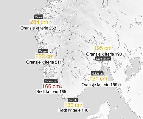 Yr oppsummerer ekstremværet «Didrik» slik: Total vannstand målt i natt viser at det lå innenfor kriteriene for farevarselene, kun i Agder ble vannstanden litt lavere enn estimert. (Skjermdump: yr.no)
