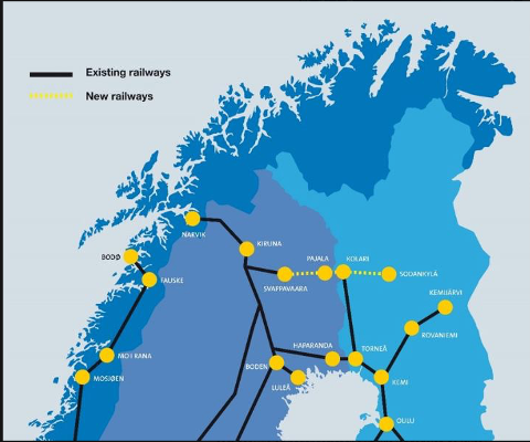 Nye jernbaner skal bygges til Pajala i Sverige og Kolari og Sodankylä i Finland. Det er på høy tid at jernbane fra Fauske til Narvik blir realisert. En norsk nasjonal jernbane bør realiseres snarest.