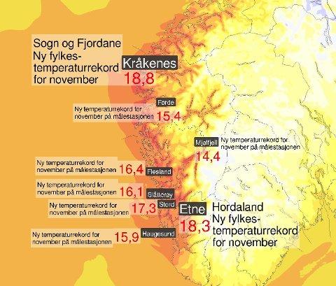 TEMPERATURREKORDAR: Det blei sett varmerekordar fleire stader på Vestlandet onsdag.
