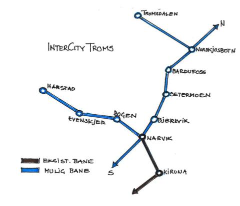 Et mulig InterCity-konsept i Troms.