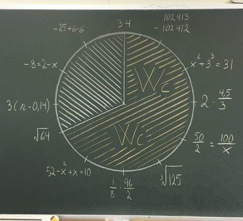 Bildet er fra tentamen i matematikk på Tyristrand skole. Foto: Privat