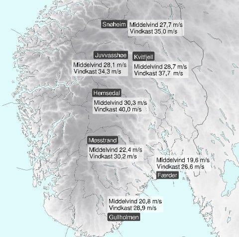 Det blåste kraftig østafjells tirsdag kveld og natt, og verst var det i Hemsedal med vindkast på opptil 40 meter per sekund.