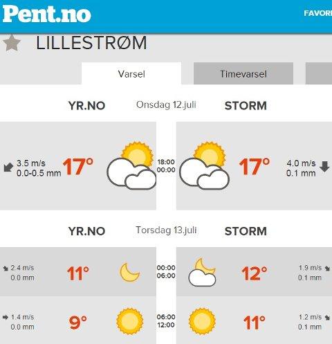 Værvarselet til Yr og Storm viser ofte helt forskjellig vær. På pent.no kan du sammenligne værmeldingene fra de to værtjenestene. Foto: Skjermdump
