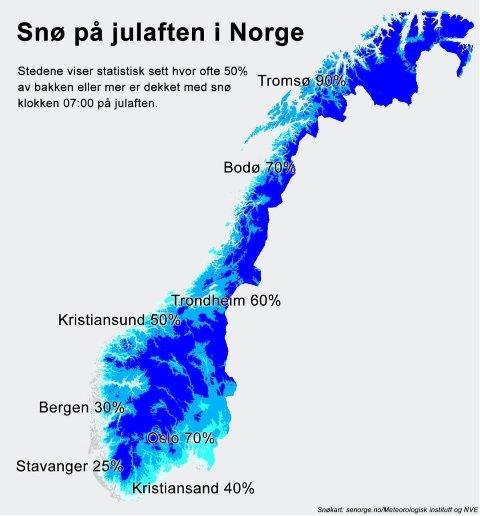 Det er 50 prosent mulighet for hvit jul i Kritsiansund.