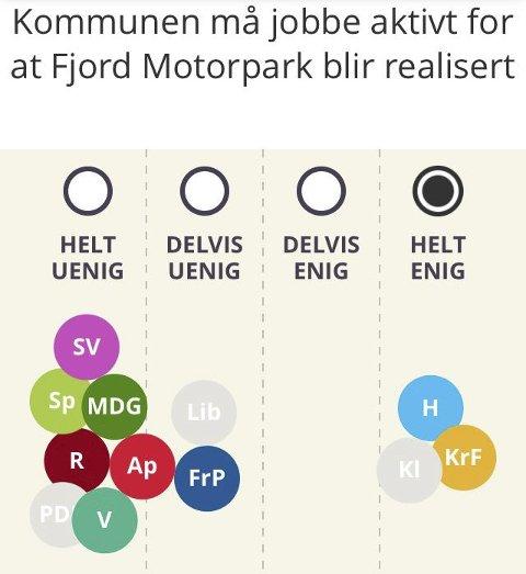 Arvid Grimstvedt: Med tilrettelegging av over 30 idrettsgrener vil Fjord Motorpark «berike» regionen med et betydelig mer mangfoldig idretts- og fritidstilbud. Illustrasjon fra valgomaten i Haugesund Avis.