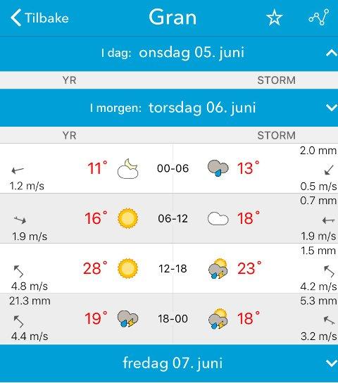 VARMT: Det er meldt svært høye temperaturer torsdag kveld, etterfulgt av regn og torden.