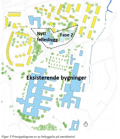 NYTT FELLESBYGG MED BUTIKK: Ahus ønsker å bygge på tomta nord for sykehuset der det blant annet ligger en Kiwi-butikk i dag. Tomta avgrenses av Rektor Wolans vei, Sykehusveien, Nordbyringen og et boligområde. Ill.: IN'BY/asas arkitekter/RB