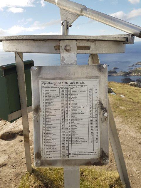 Jubileum: For 20 år siden, den 27. juni 1997, ble denne retningsskiva på nordsiden av Tjeldbergtinden 366 meter over havet, satt opp, da etter initiativ fra teknisk etat i Vågan kommune. Foto: Eirik Angell