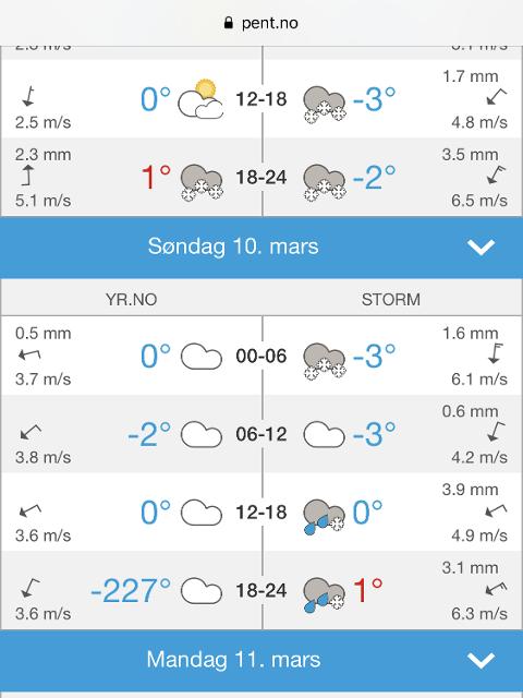 LITT FORSKJELL: Det kunne se ut som yr.no og Storm var litt uenige om værvarslet søndag morgen.