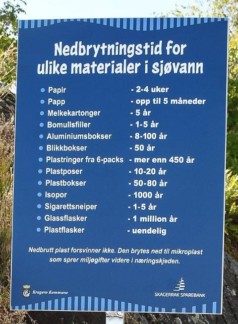 INFORMASJON: Skiltet inneholder informasjon om nedbrytningstiden for ulike materialer i sjøvann.