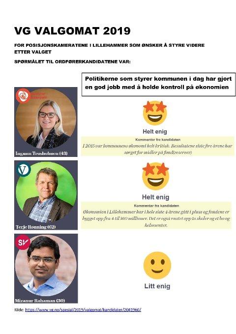 Faksimile fra VG sin Valgomat 2019 om økonomistyring i Lilllehammer kommune.