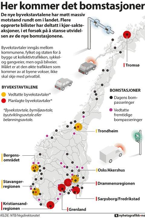 De nye byvekstavtalene har møtt massiv motstand rundt om i landet. Flere opprørte bilister har deltatt i kjør-sakte-aksjoner, i et forsøk på å stanse utvidelsen av de nye bomstasjonene.
