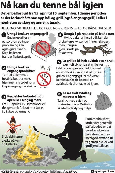 Grill- og bålvettsregler.