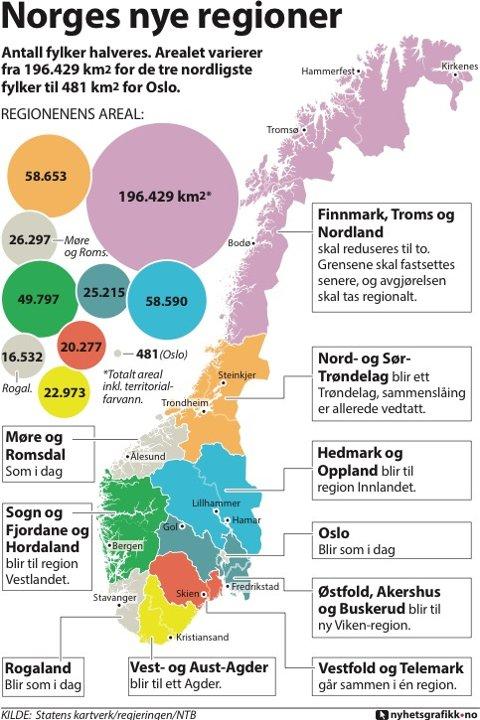 norske fylker areal
