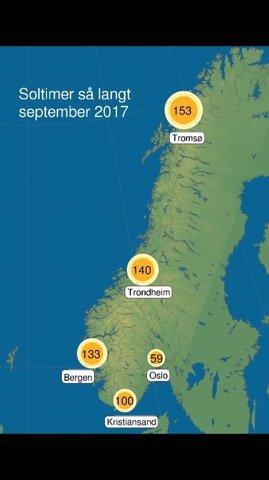 MANGE SOLTIMER: Så langt i september har Tromsø hatt hele 153 soltimer. Det er høyest antall i landet.