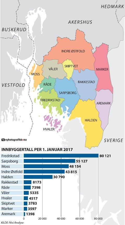 Smaalenenes Avis Indre Ostfold Kommune Endrer Kartet Blir