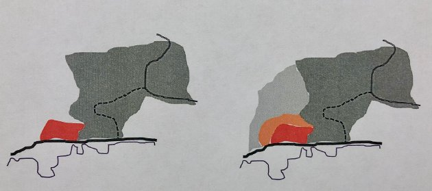 Dagens situasjon (t.v.):  Kommunesentrum Rotnes med tettstedet (grått) og sentrum (rødt) som en blindtarm i utkanten av tettstedet.  Framtidig situasjon (t.h.):  Utvikling av kommunesentrum (i dette århundre ?).  Utvidelse av sentrumskjernen (lyserødt).  Utvidelse av tettstedet (lyst grått).