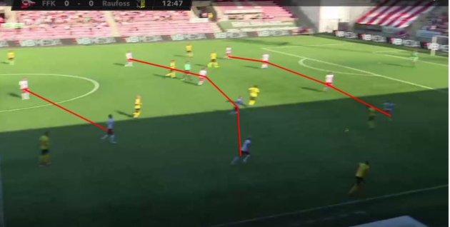 FFK gikk ut i sin vante 4-4-2-formasjon på stadion mot Raufoss.