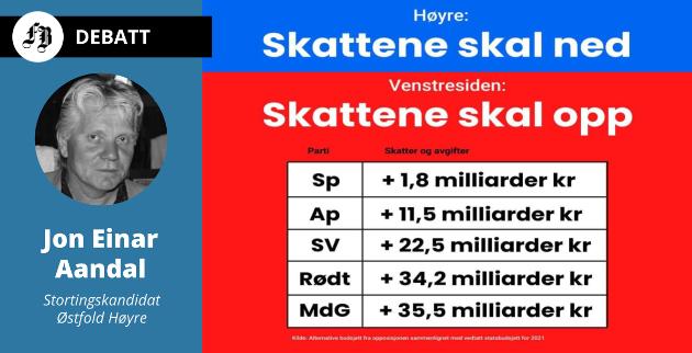 Jon Einar Aandals sammenligner Høyre og venstresidens skatteambisjoner.