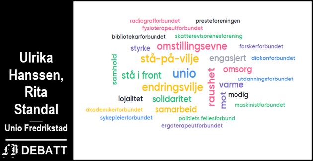 Gjennom ordskyen forteller Ulrika Hanssen og Rita Standal hvilke foreninger Unio Fredrikstad består av og hva som karakteriserer medlemmene.