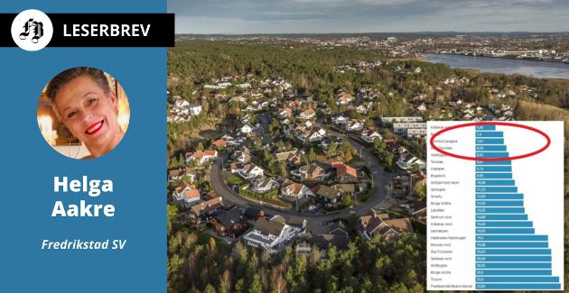 Kommentaren var illustrert med et bilde fra Buskogen som sammen med resten av Kråkerøy syd kommer best ut i kommunens levekårskartlegging slik grafikken viser.