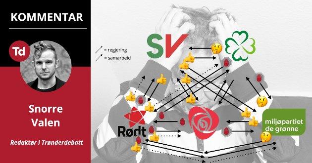 FORSKJELLER: Er forskjellene mellom SV, Rødt og MDG virkelig er så store at de er viktigere enn det se selv oppgir som vår tid viktigste kriser? spør Snorre Valen, redaktør i Trønderdebatt.