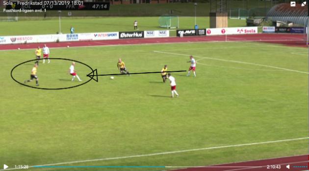 En presset Stian Stray Molde (helt til høyre på bildet) spiller ballen langs bakken mellom to Sola-spiller, og starter dagens viktigste FFK-angrep. Slik opptrer en playmaker.