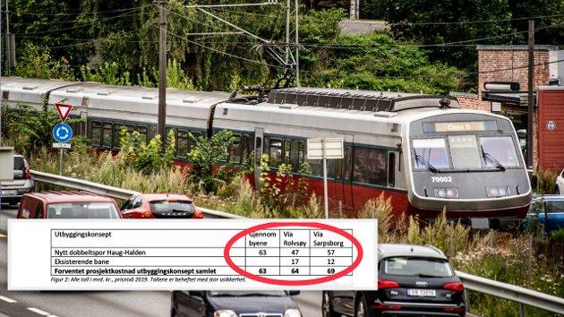 Det blir dyrere med rett linje-alternativer til Rolvsøy eller Sarpsborg, enn med dobbeltspor innom byene, konkluderer Jernbaneverket.