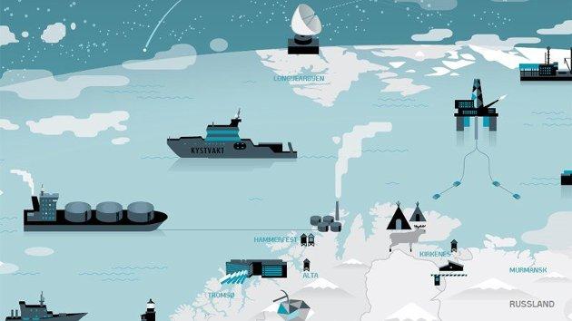 Illustrasjon fra rapporten Nordkloden - nordområdene 2014