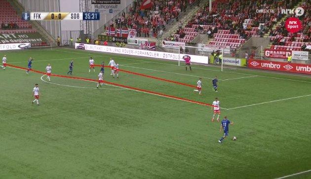 Som vi ser her, er det kun én FFK-spiller som ikke er defensiv nok til å være med i utsnittet, og alle de åtte bakerste utespillerne ligger maks 20 meter fra eget mål. Dette gjorde det ikke lett å være Sarpsborg 08-spiller.