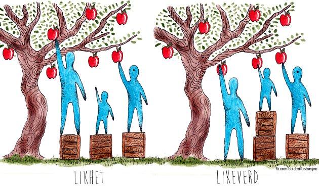 Likhet og likeverd: «Fordi vi er ulike, trenger vi ulik hjelp for at det skal bli like muligheter», står det i teksten. Vi kan se det for oss på tegningen.Tegning: Balder Andersen