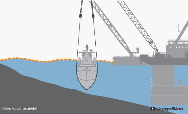 Fregatten rettes opp før den heves. Den er festet med 4 x 4 kjettingsskrev.