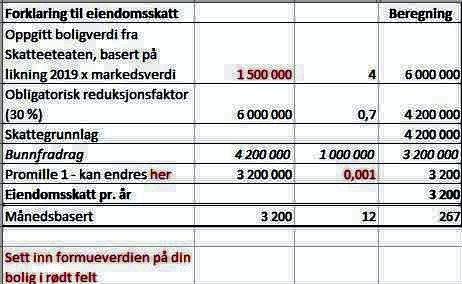 Skatten beregnes etter følgende oppsett: – Slik beregnes e-skatten, viser Mette Måge Olsen.