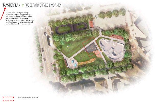 Oversiktsbilde over hvordan området ved Livbanen kan bli dersom kommunens planer om aktivitetspark realiseres. (Dette er kun foreløpige skisser)