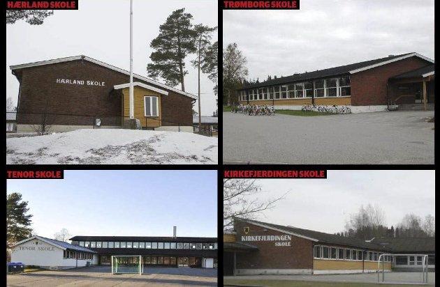 FREDER: Grendeskolene fredes inntil videre av Eidsberg Høyre som ikke våger å beslutte nedleggelse.