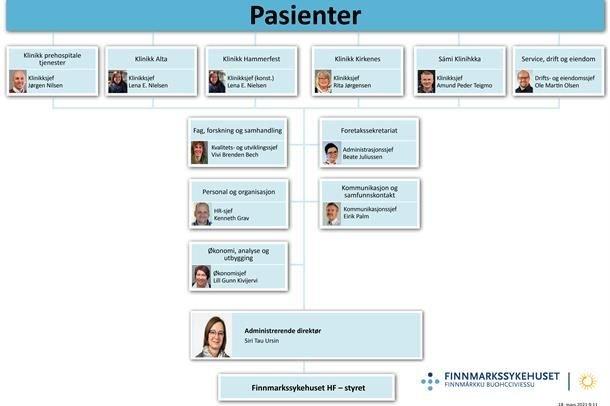 Finnmarksykehuset HFs administrasjon
