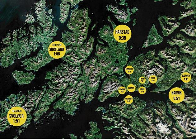 Illustrasjonen viser kjøretider fra Harstad/Narvik lufthavn Evenes i dag – og for Sortland og Svolvær fra 2029 når Hålogalandsveien er klar til bruk. Dette illustrerer betydningen av Hålogalandsveien for hele vår region.