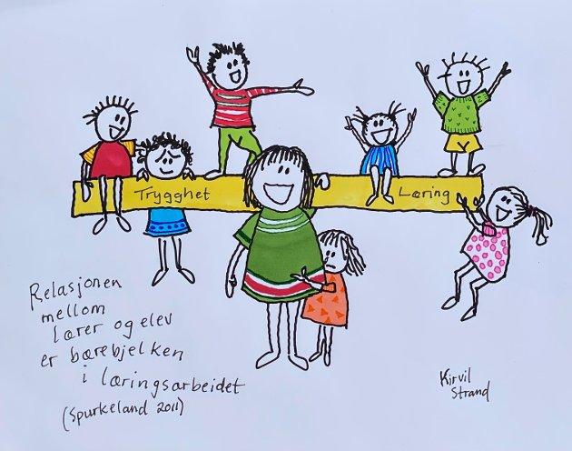 SKOLESTART: Dagens skribent skriver om skolestart, illustrert i tekst og med selvlaget tegning.