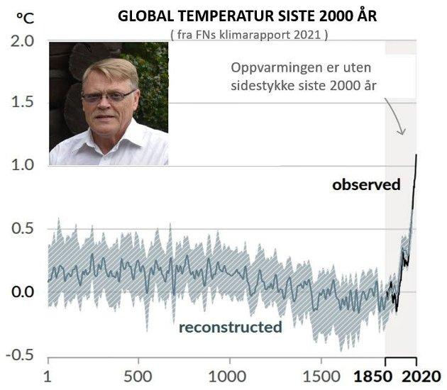 KLIMA: Global temperatur siste 2000 år fra FNs klimarapport 2021, skriver Sigmund Hanslien.