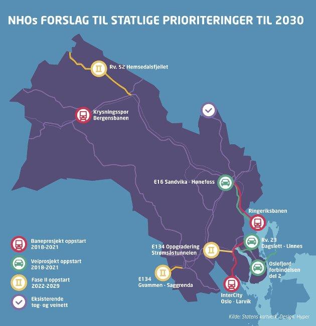 Prioritert: Illustrasjonskartet viser NHO Buskeruds prioriteringer til Nasjonal Transportplan.