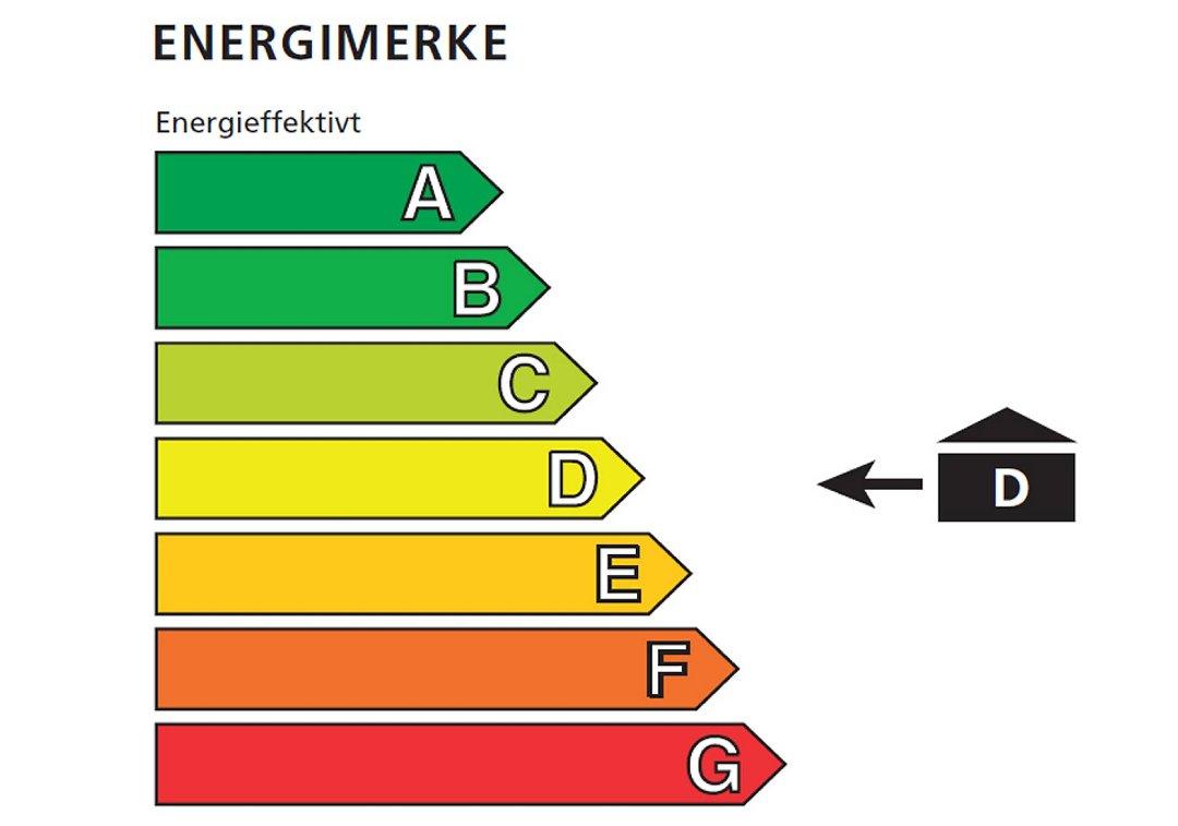Dagens boliger vil får energikarakteren E, F ellerG. Nye boliger vil få C eller D hvis de er bygd etter dagens byggeforskrifter. For å få A eller B må du ha et lavenergi- eller passivhus.