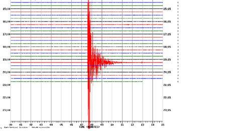 Slik ble jordskjelvet registert på målestasjonen på Karmøy, som var den nærmeste til senteret for skjelvet.