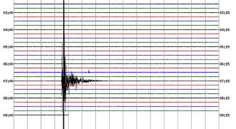 Slik ble jordskjelvet registert på målestasjonen på Askøy.