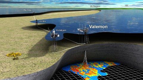 Valemon har gitt Heimdal-feltet i Nordsjøen forlenget levetid.