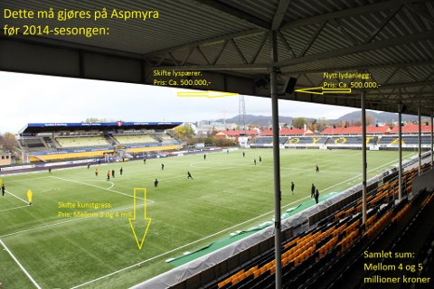 Bodø kommune har regnet seg fram til at det kan koste mellom fire og fem millioner kroner å ruste opp Aspmyra stadion før Tippeligaen 2014